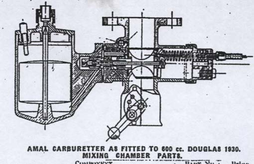 Diagram of 600cc Douglas motorcycle carburettor